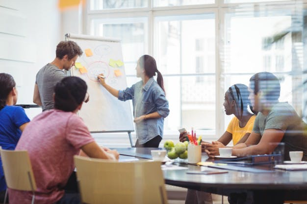 STUDILMU Career Advice - 5 Gaya Berkomunikasi