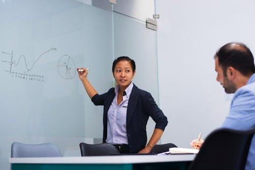 Tahu Kapan Melakukan Coaching dan Kapan Melakukan Teaching (Mengajar)