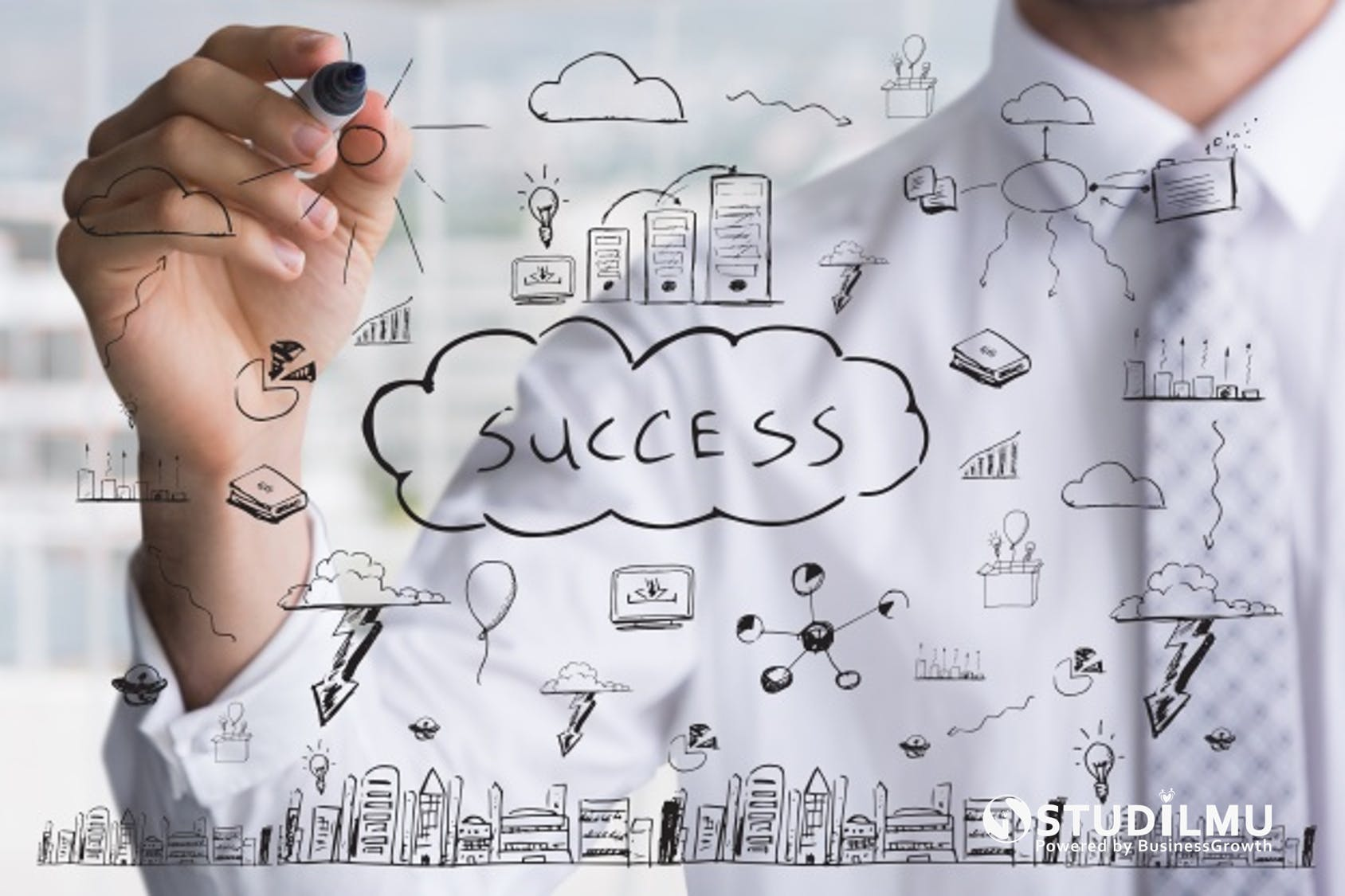 STUDILMU Career Advice - 7 Kunci Kesuksesan dan Kepuasan Kerja