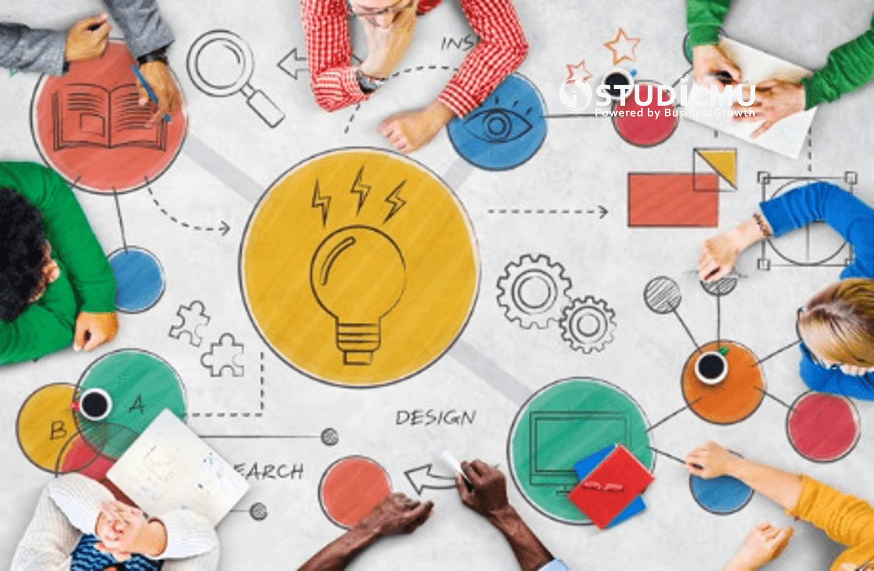 STUDILMU Career Advice - 8 Ciri Tim yang Kreatif dan Inovatif