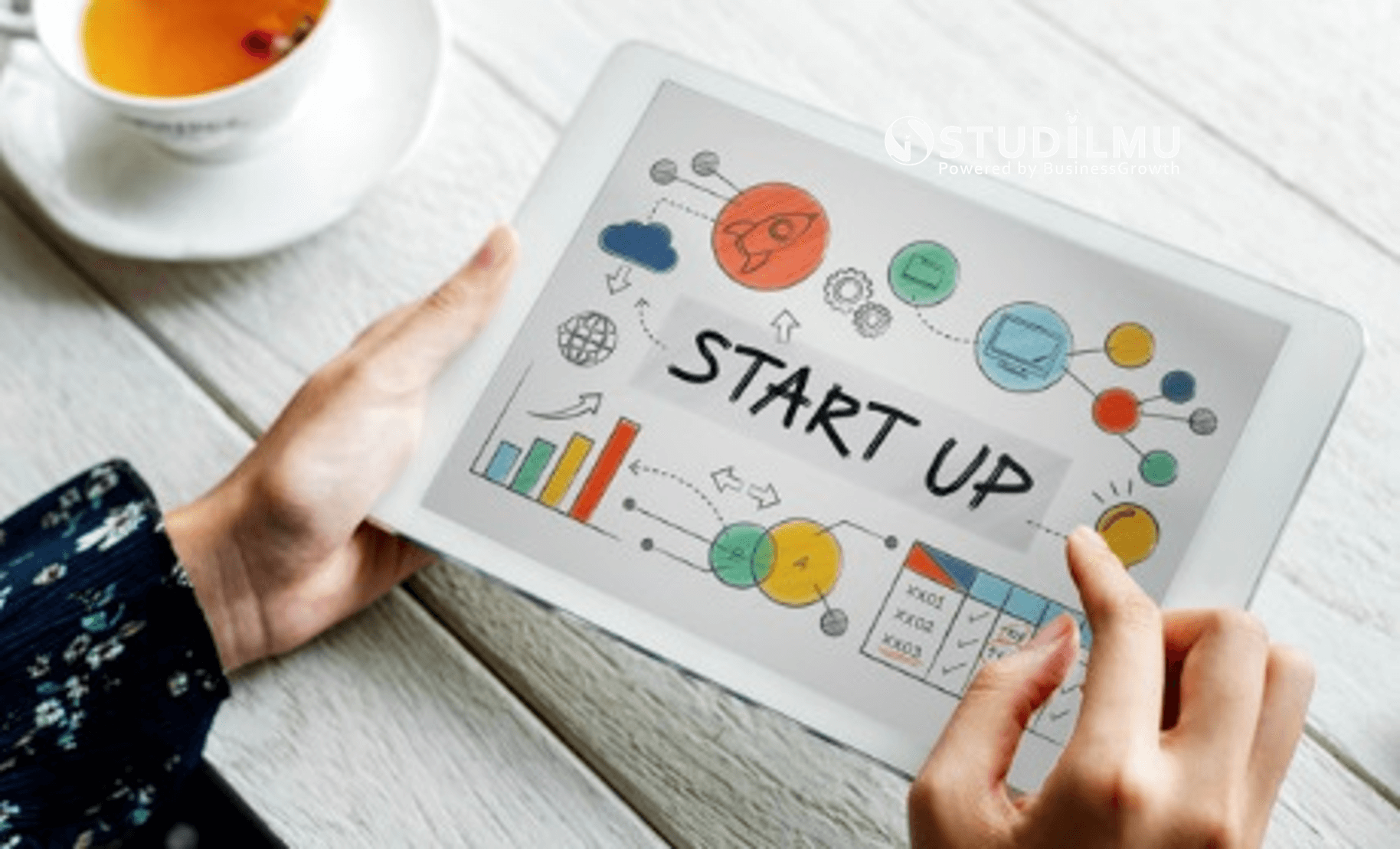 STUDILMU Career Advice - 6 Tanda Bisnis Startup Kita akan Sukses